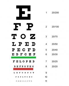 Pregled-vida-Gorenjska